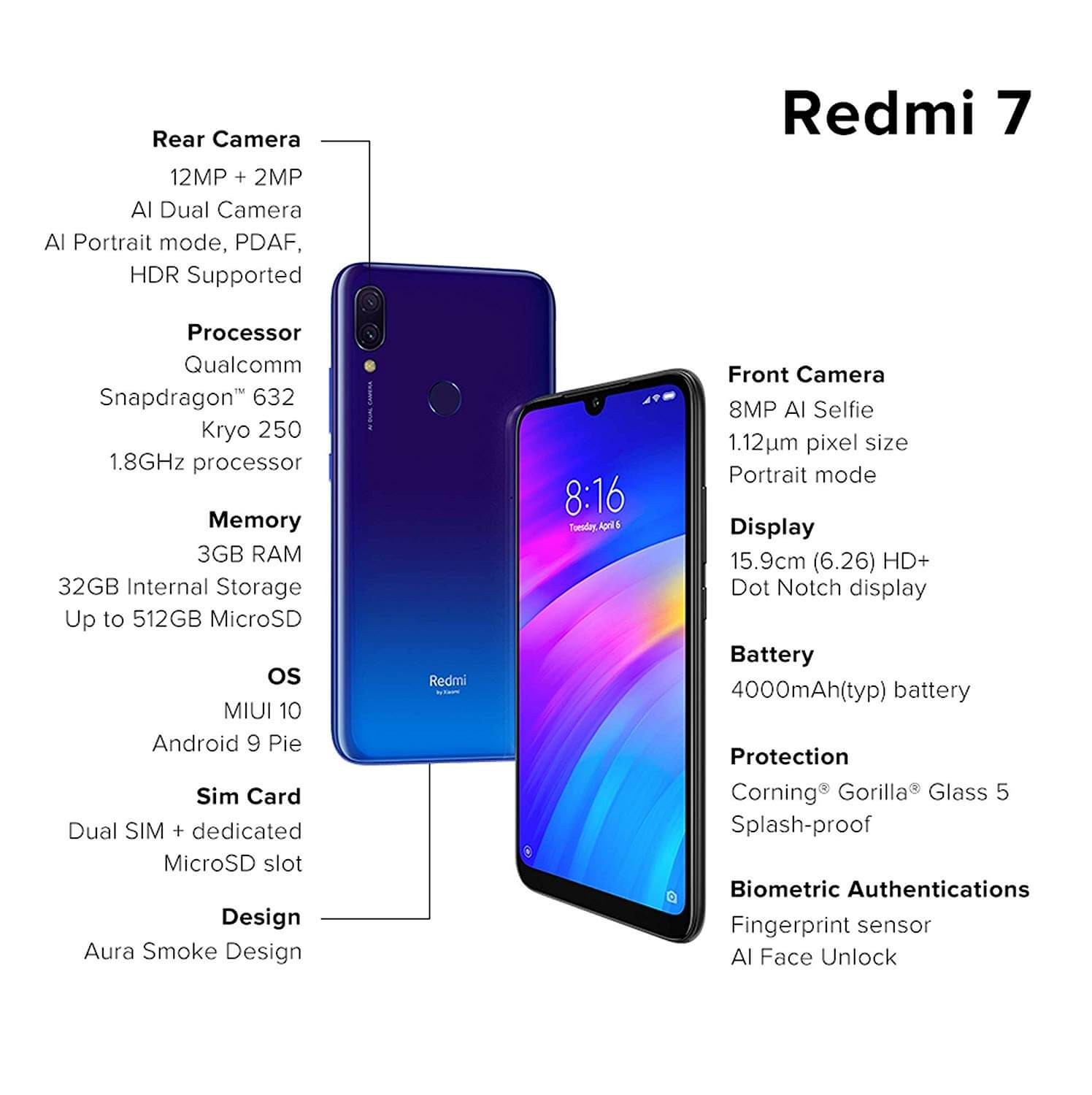 Top 10 Redmi Mobile